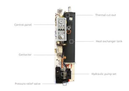 boiler compartments
